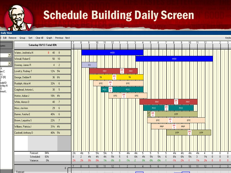 Schedule Building Daily Screen
