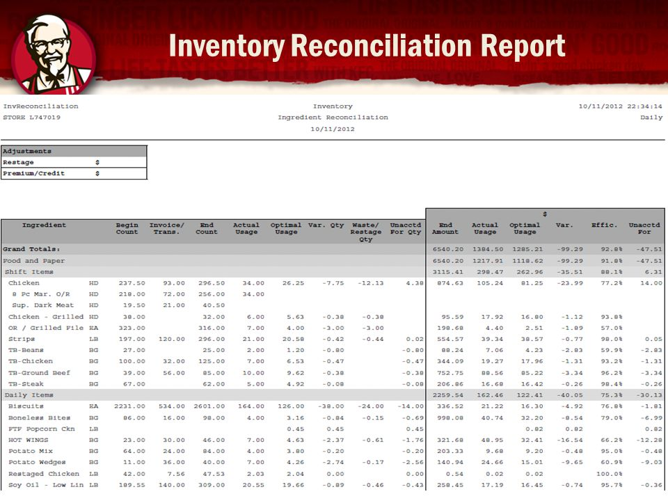 Inventory Reconciliation Report