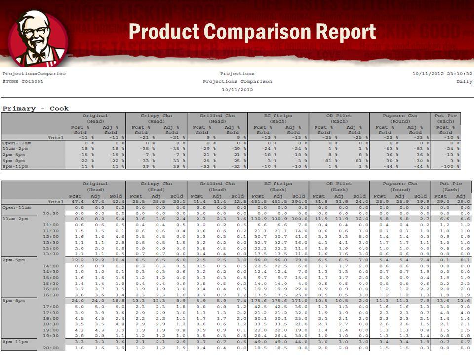 Product Comparison Report