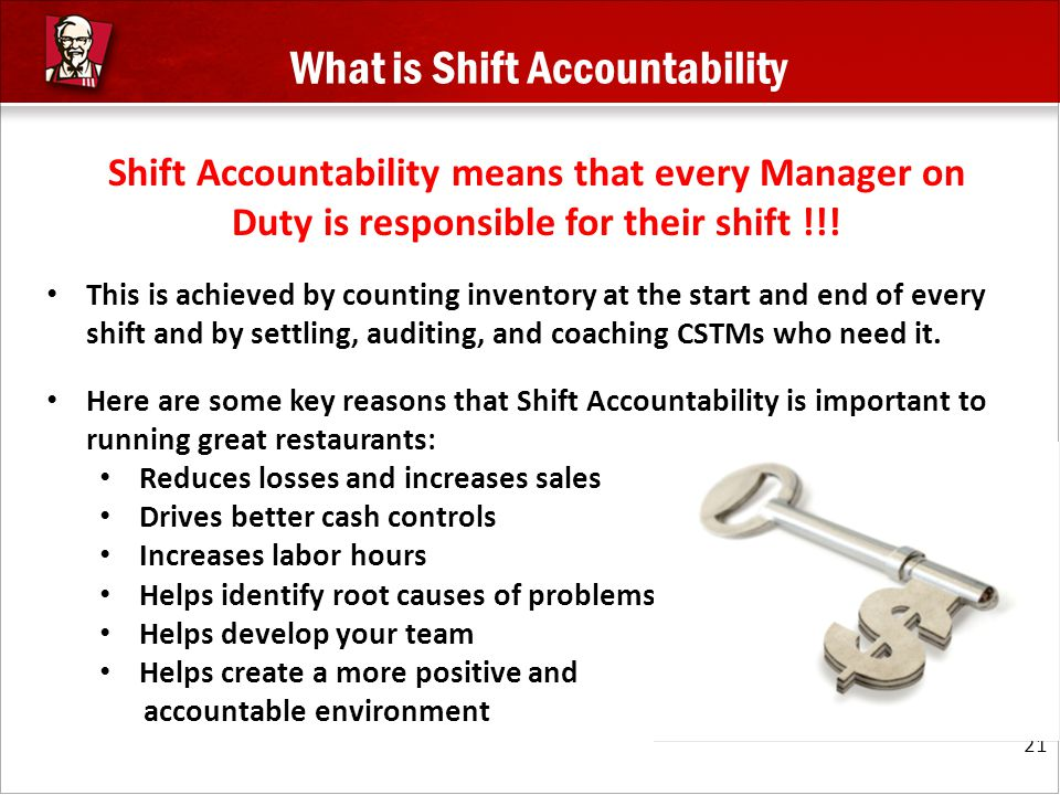 What is Shift Accountability