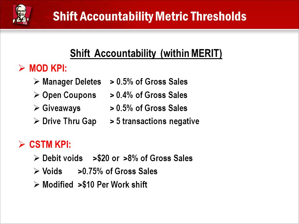 Shift Accountability Metric Thresholds