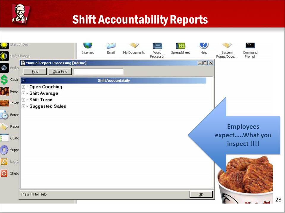 Shift Accountability Reports