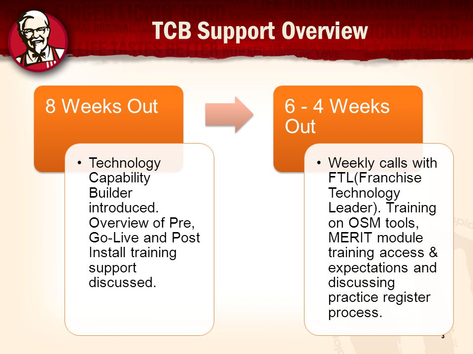 TCB Support Overview 8 Weeks Out Weeks Out