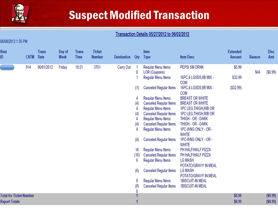 Suspect Modified Transaction