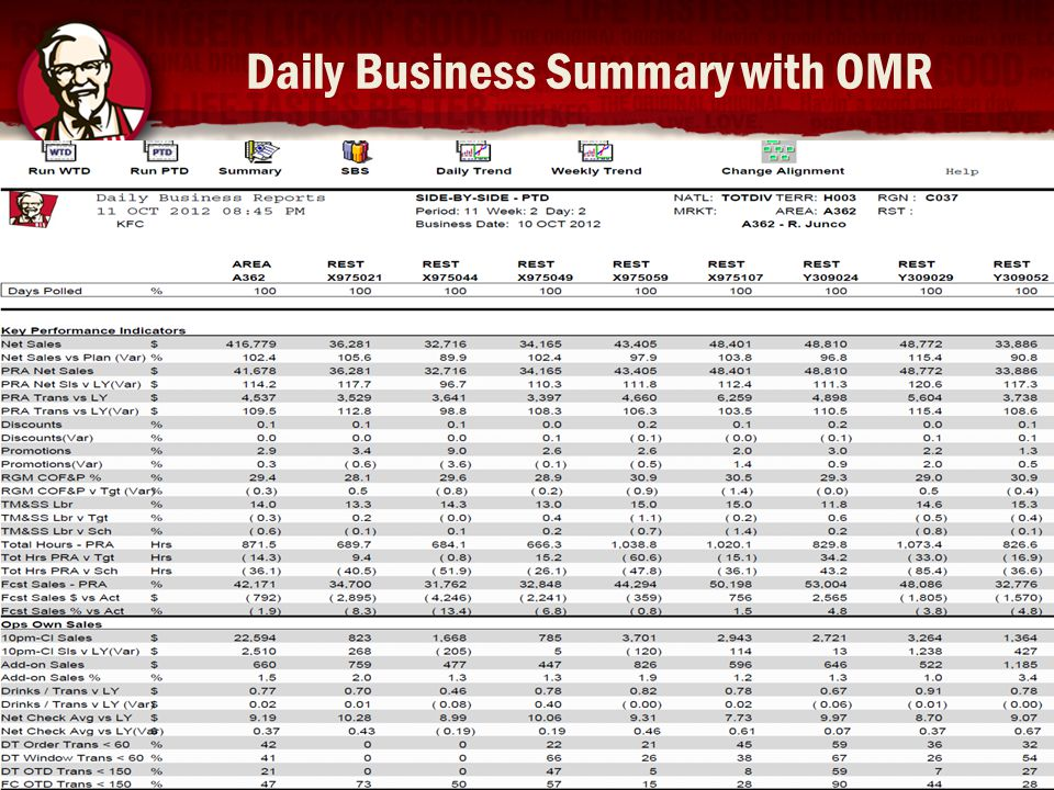 Daily Business Summary with OMR