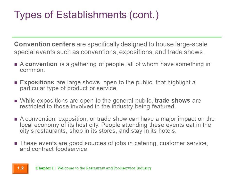 Types of Establishments (cont.)