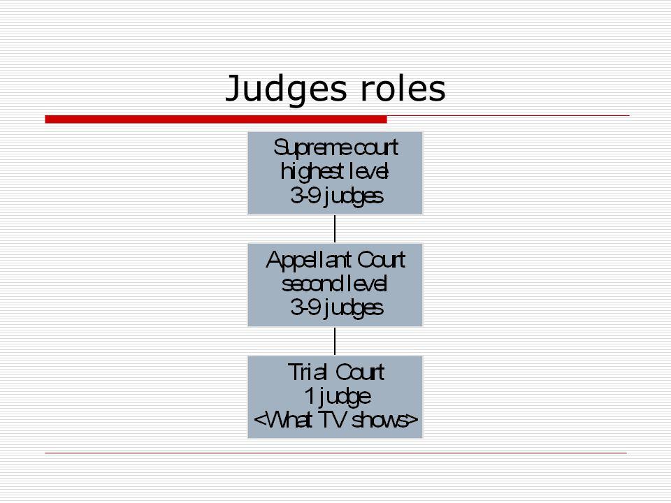 Judges roles