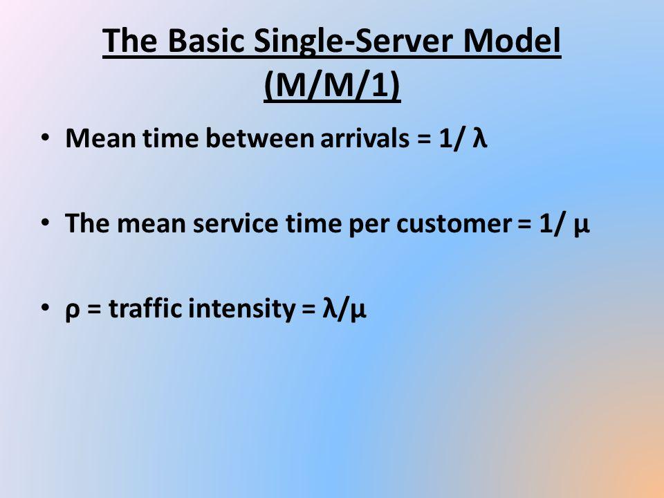 The Basic Single-Server Model (M/M/1)