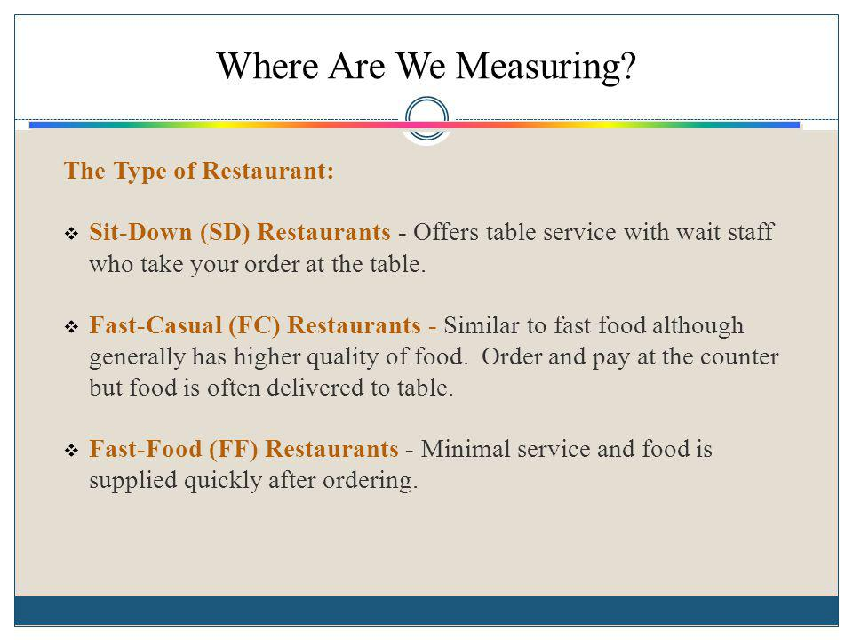Where Are We Measuring The Type of Restaurant: