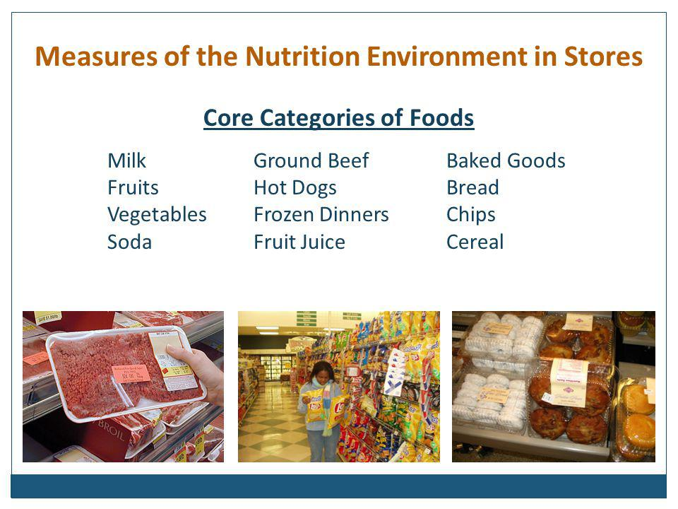 Measures of the Nutrition Environment in Stores