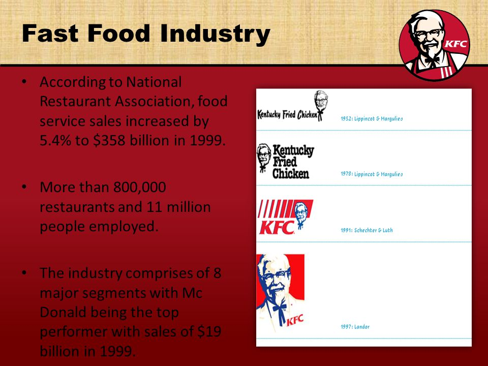 Fast Food Industry According to National Restaurant Association, food service sales increased by 5.4% to $358 billion in 1999.