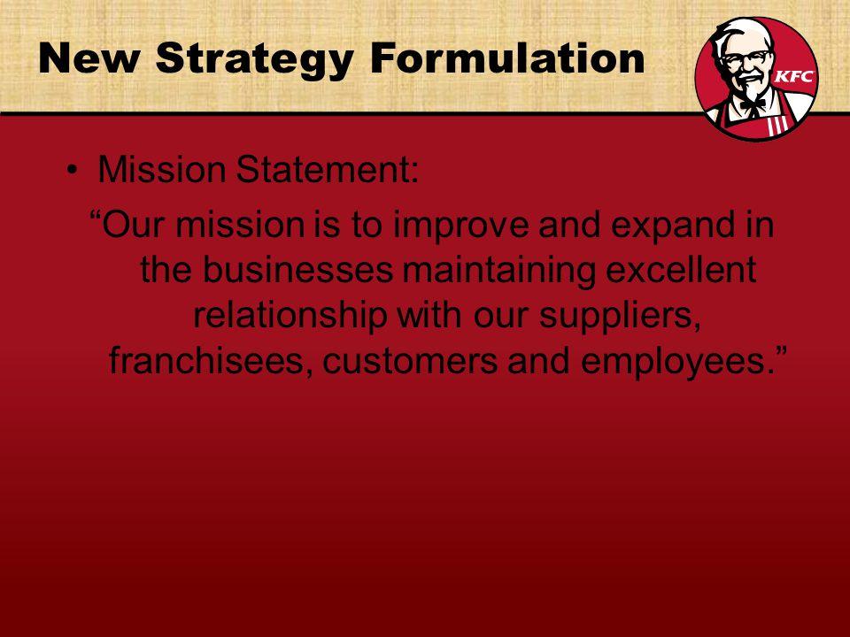 New Strategy Formulation