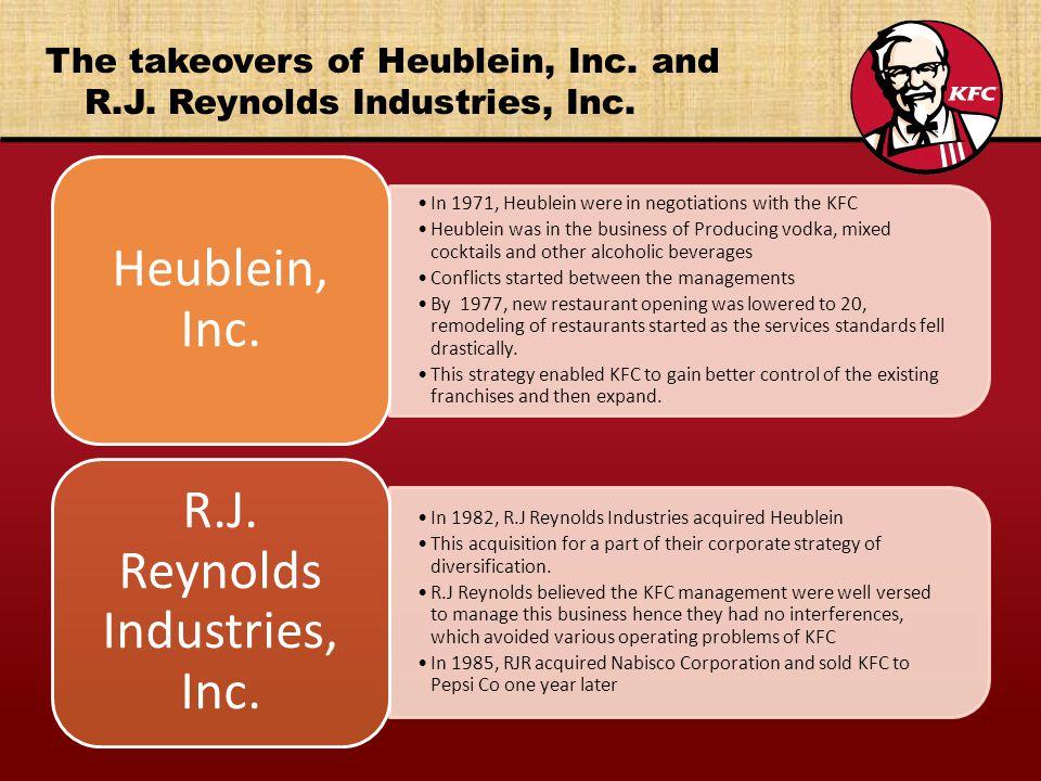 R.J. Reynolds Industries, Inc.
