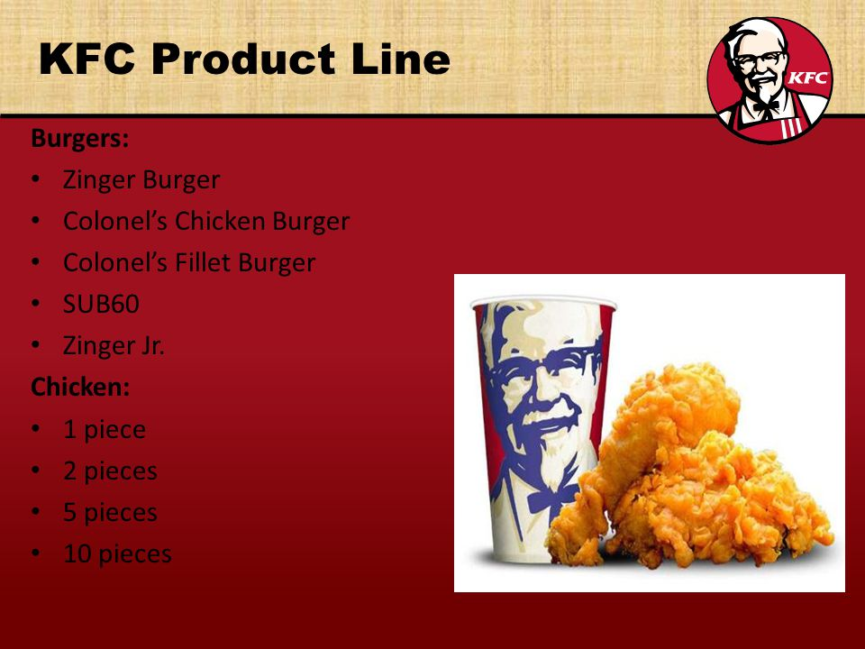 KFC Product Line Burgers: Zinger Burger Colonel's Chicken Burger