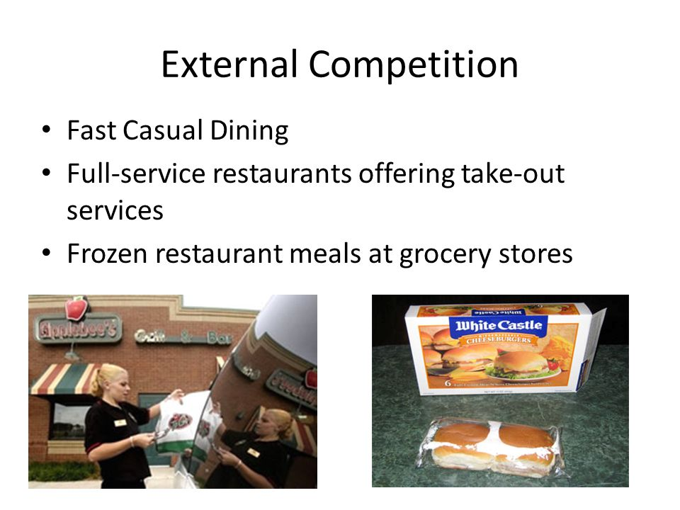External Competition Fast Casual Dining