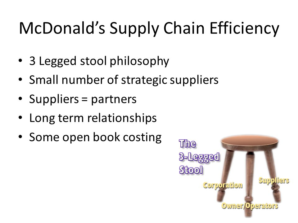 McDonald's Supply Chain Efficiency