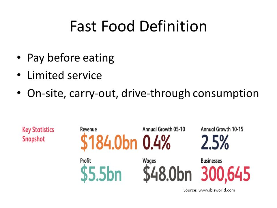 Fast Food Definition Pay before eating Limited service