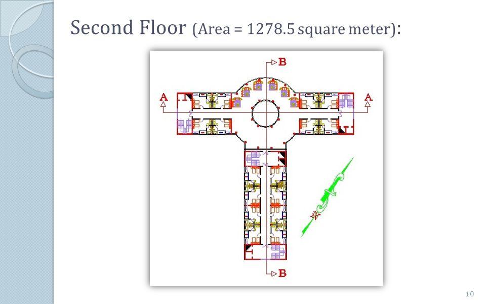 Second Floor (Area = 1278.5 square meter):