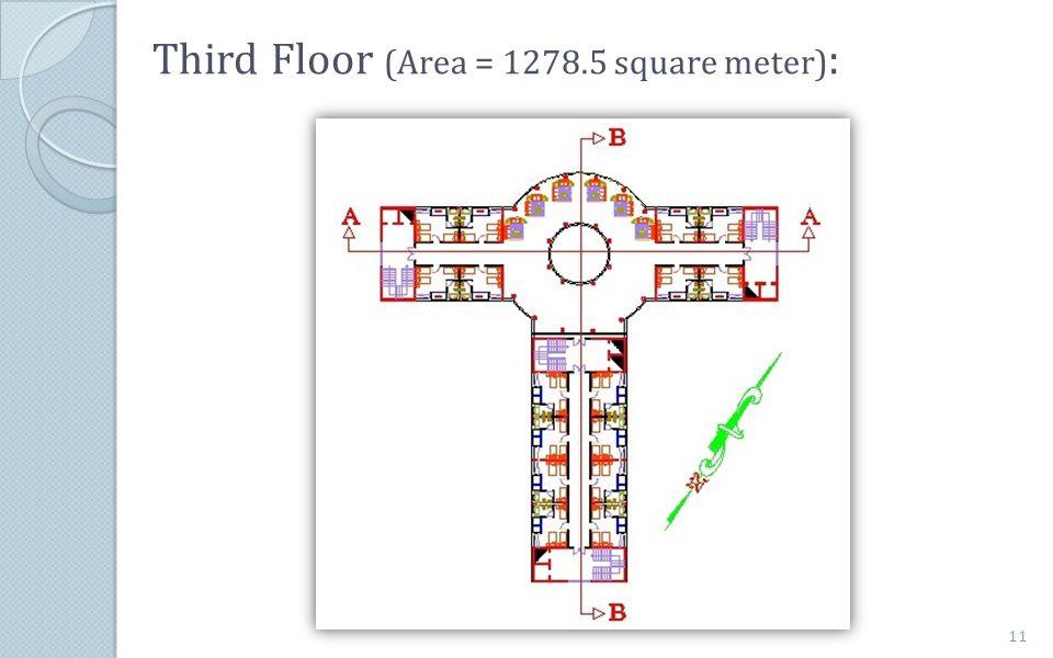 Third Floor (Area = 1278.5 square meter):