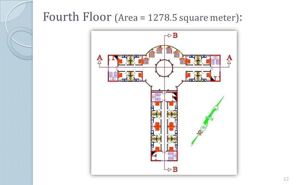 Fourth Floor (Area = 1278.5 square meter):