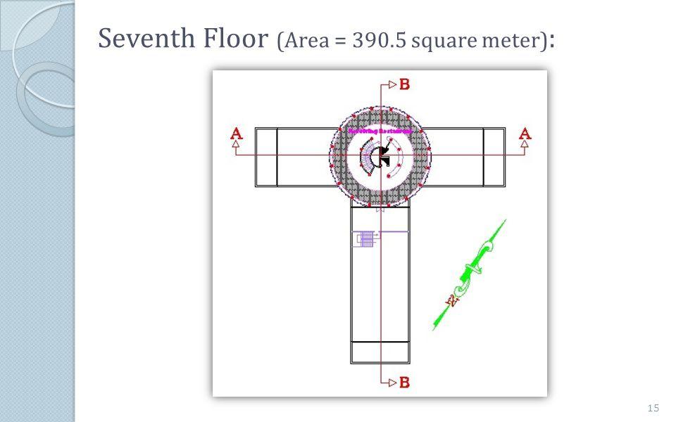 Seventh Floor (Area = 390.5 square meter):