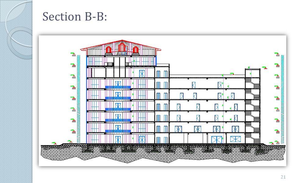 Section B-B: