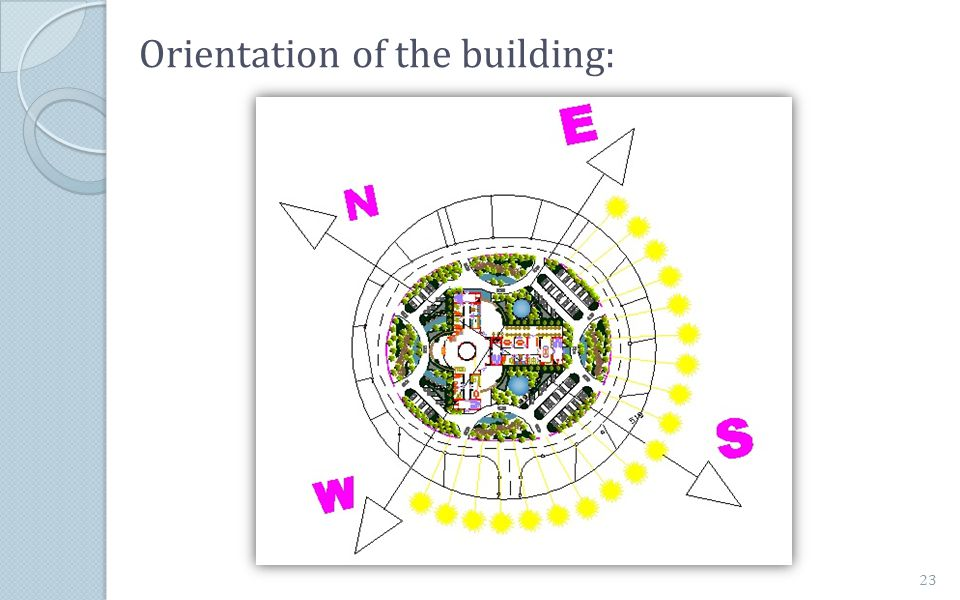 Orientation of the building: