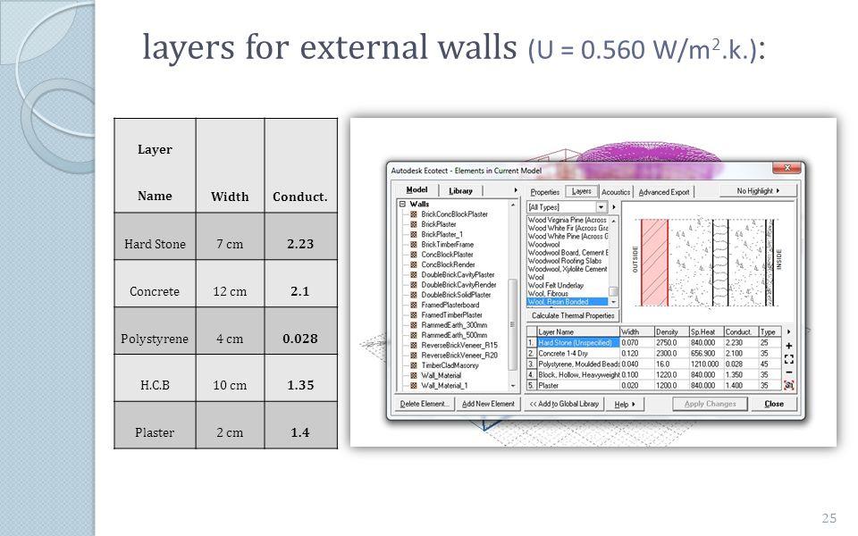 :layers for external walls (U = 0.560 W/m2.k.)