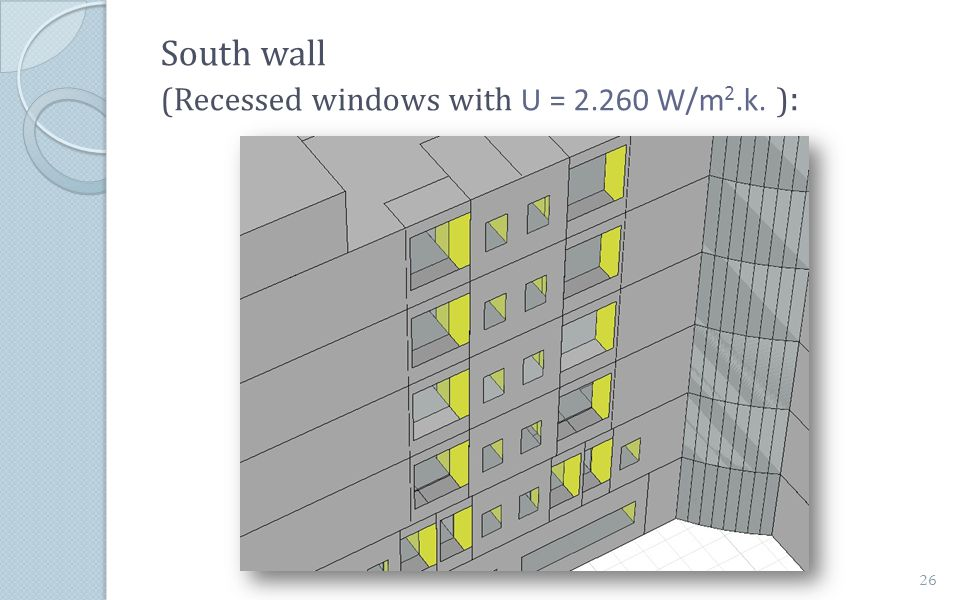 South wall (Recessed windows with U = 2.260 W/m2.k. ):