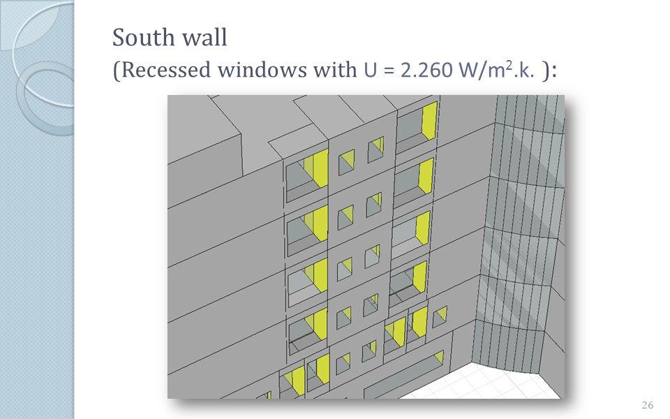 South wall (Recessed windows with U = 2.260 W/m2.k. ):