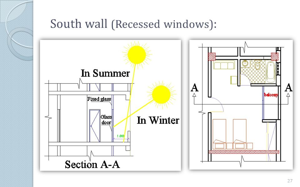 South wall (Recessed windows):