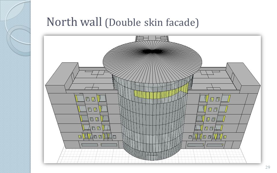 North wall (Double skin facade)
