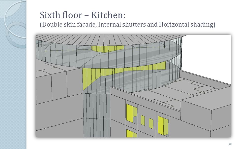 Sixth floor – Kitchen: (Double skin facade, Internal shutters and Horizontal shading)
