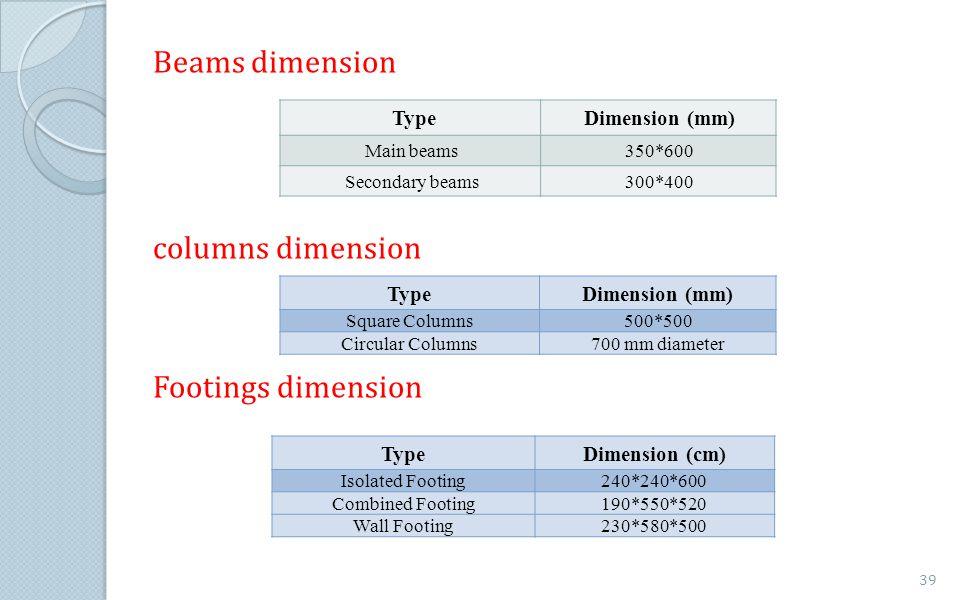 Beams dimension columns dimension Footings dimension
