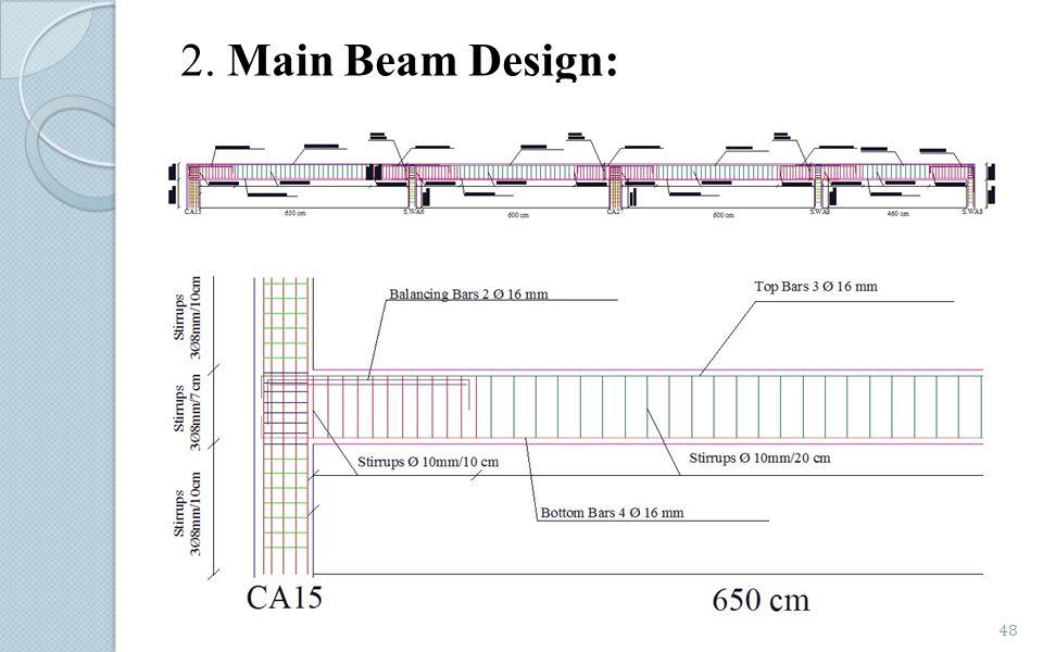 2. Main Beam Design: