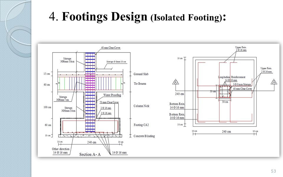 4. Footings Design (Isolated Footing):