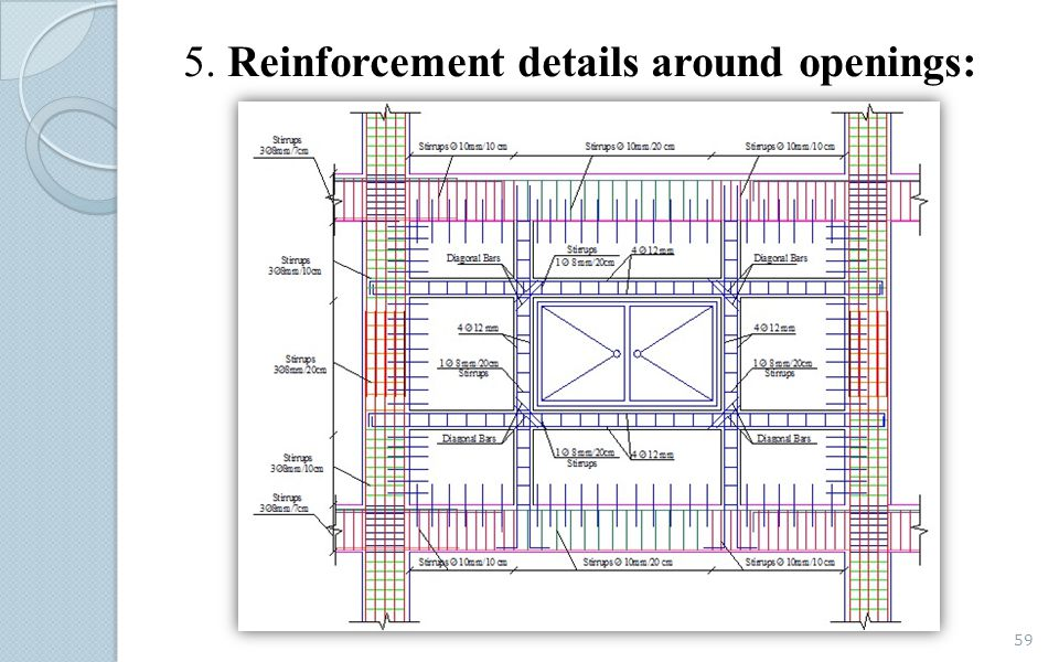 5. Reinforcement details around openings: