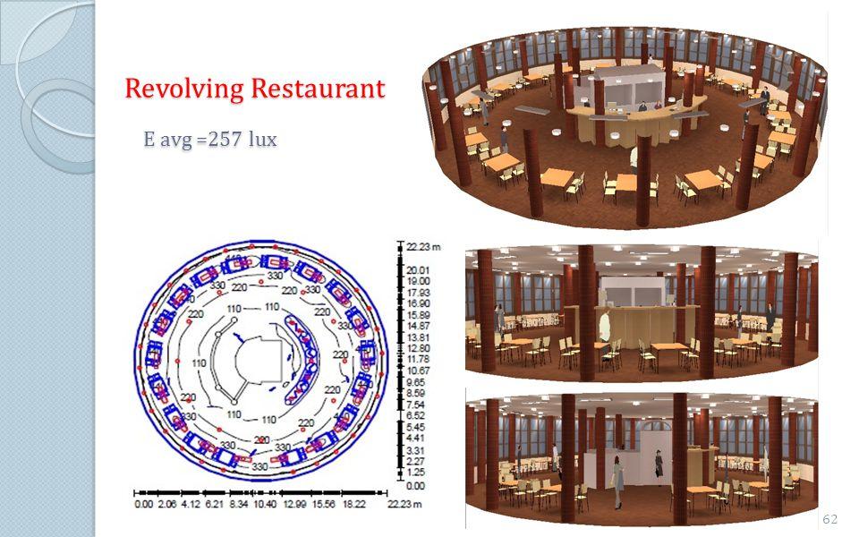 Revolving Restaurant E avg =257 lux