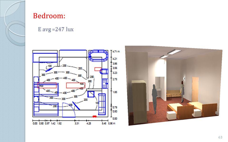 Bedroom: E avg =247 lux