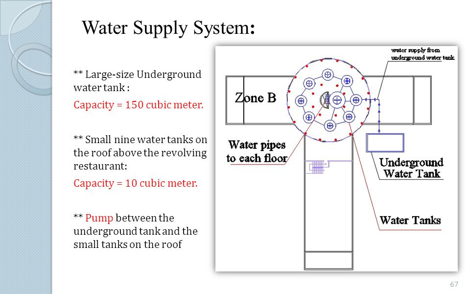 Water Supply System: ** Large-size Underground water tank :