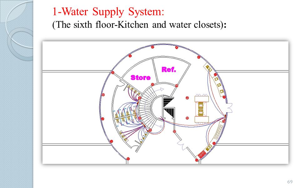 1-Water Supply System: (The sixth floor-Kitchen and water closets):