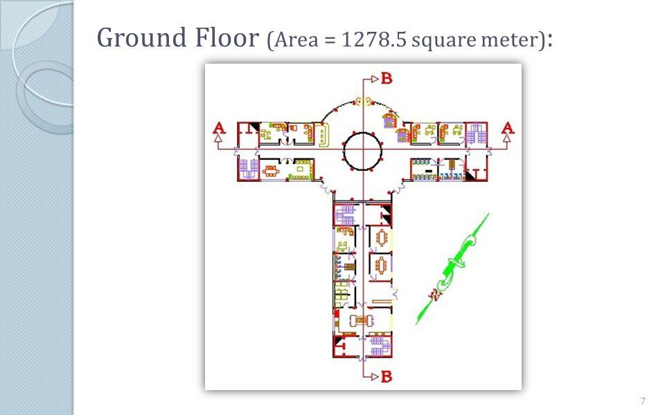 Ground Floor (Area = 1278.5 square meter):