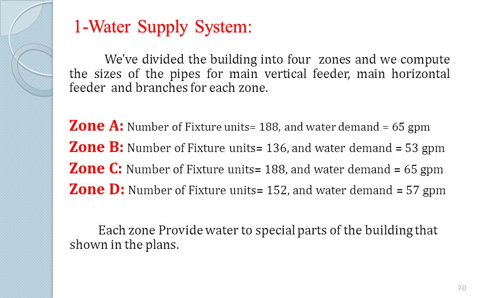 1-Water Supply System: