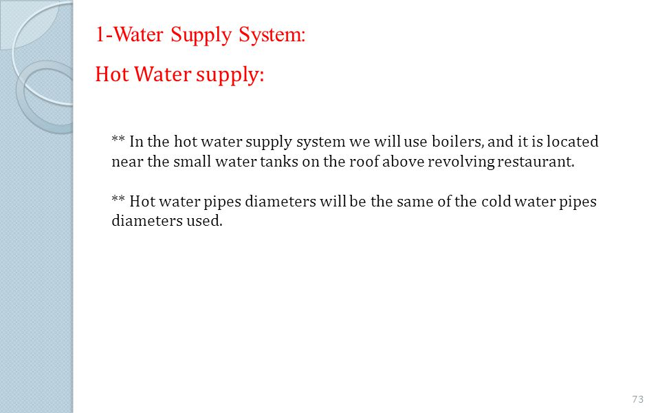 1-Water Supply System: Hot Water supply: