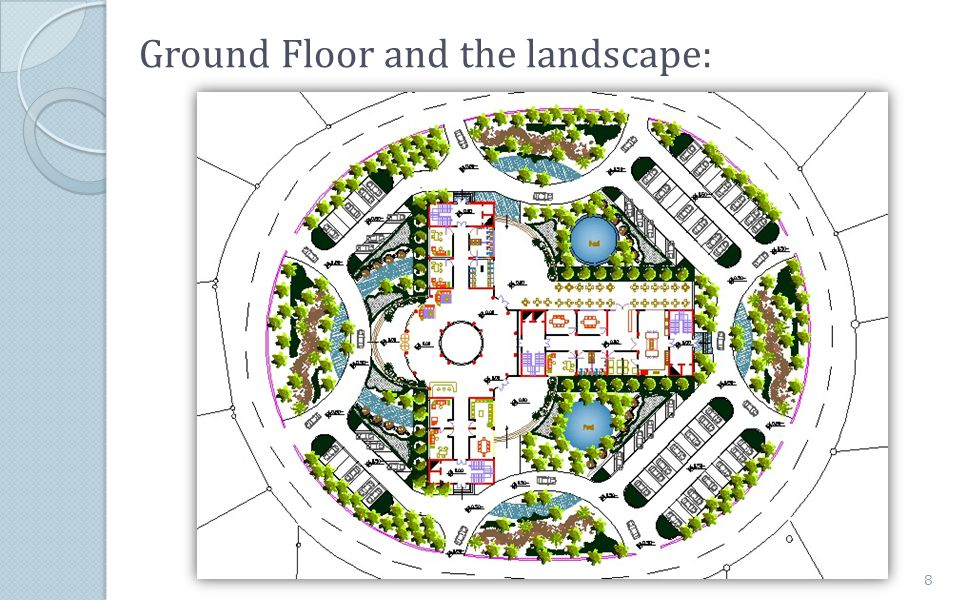 Ground Floor and the landscape: