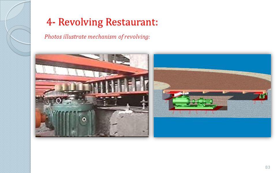 4- Revolving Restaurant: