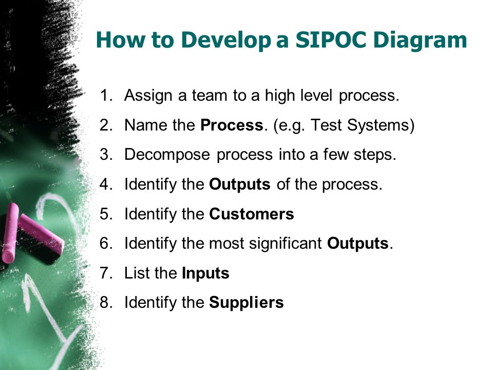 How to Develop a SIPOC Diagram