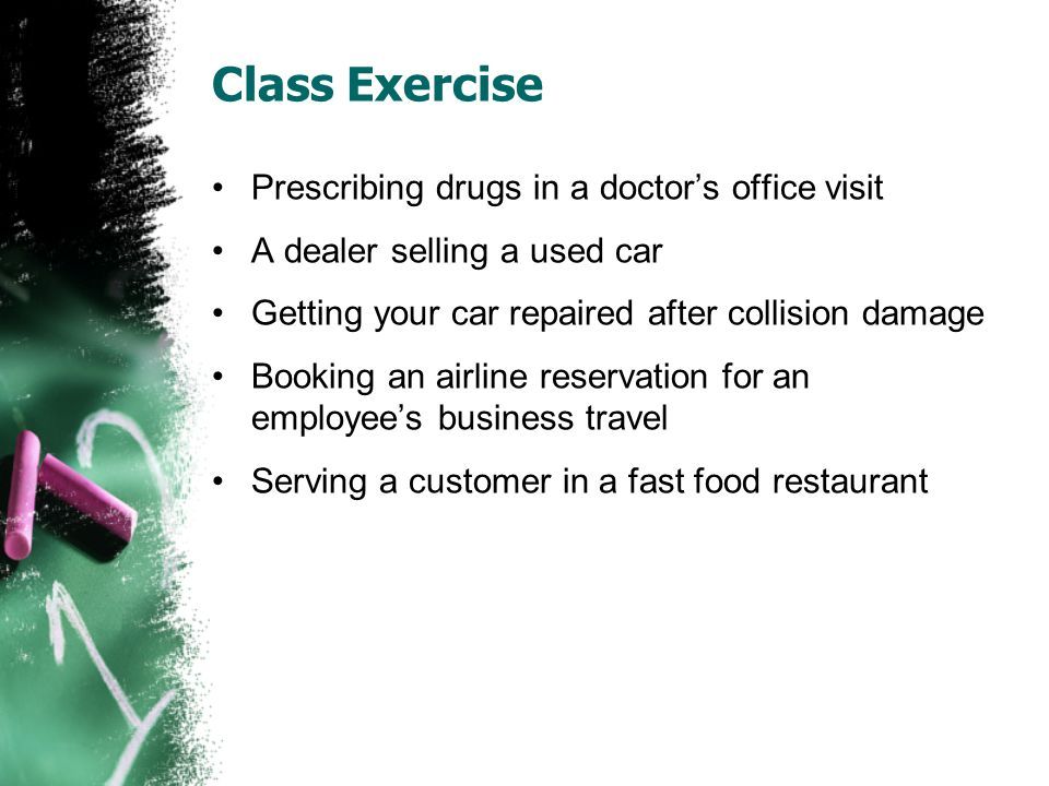 Class Exercise Prescribing drugs in a doctor's office visit