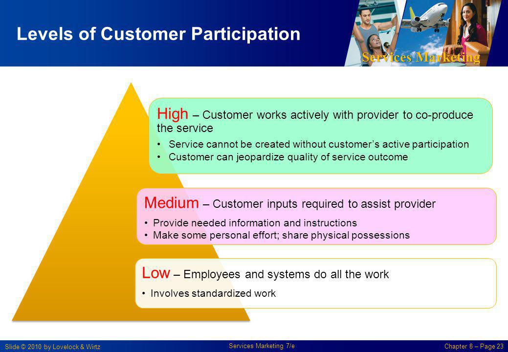 Levels of Customer Participation
