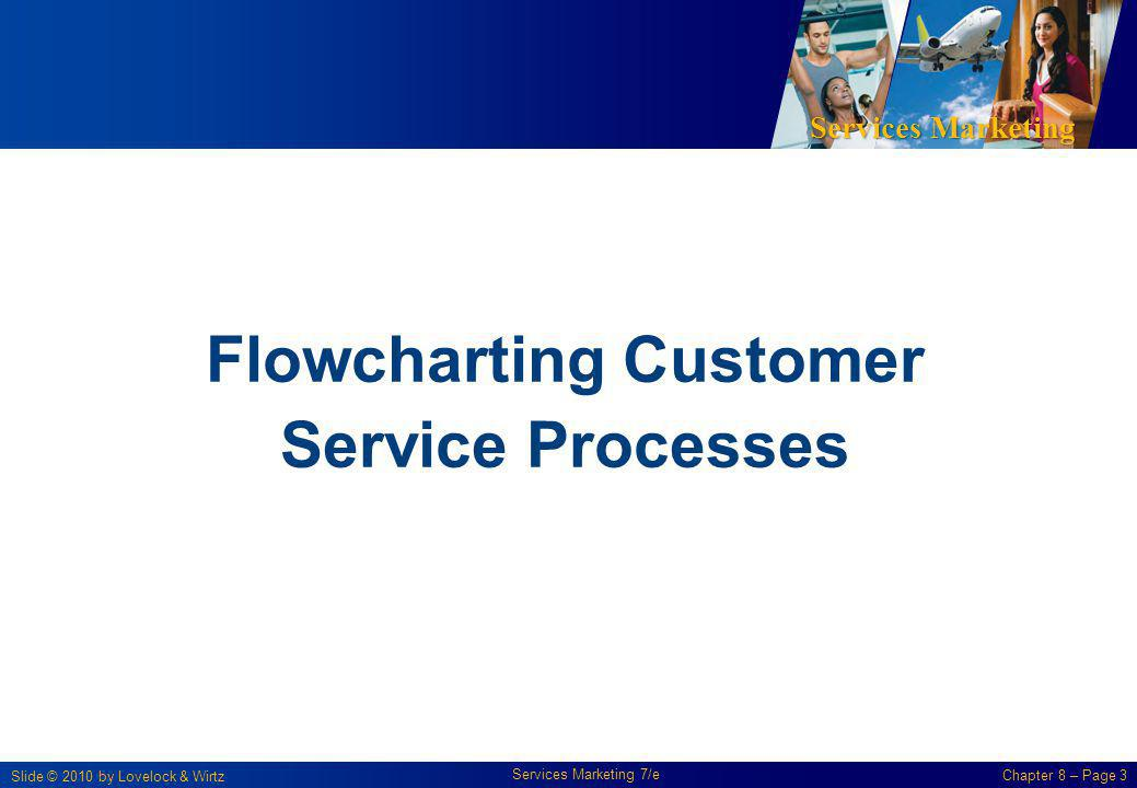 Flowcharting Customer Service Processes